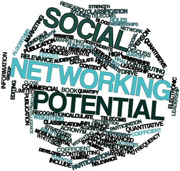 Word cloud for Social networking potential